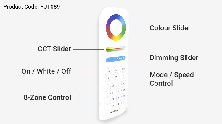 Handset Button Functions